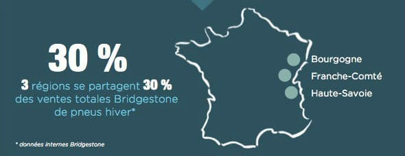 Etude pneus hiver quelles regions de France Bridgestone