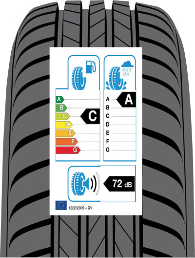 etiquetage pneu