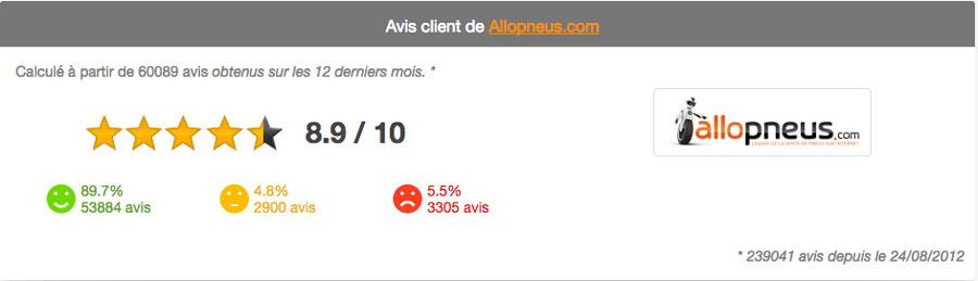 Avis clients Allopneus.com