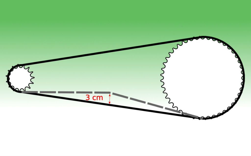 La flèche de la chaîne moto